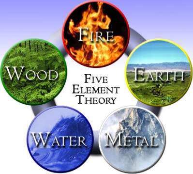 Wu Xing -The Five Elements